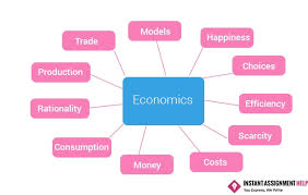 economics assignment help economics assignment writing help uk economic assignment help