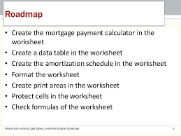 How To Create An Amortization Table In Excel Mortgage Schedule Excel Year Mortgage Amortization Schedule Excel