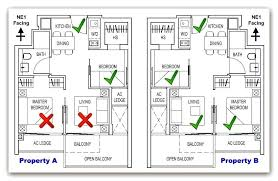 feng shui. Feng Shui Small Living Room Layout Awesome Planner In Home Design Ideas With Colors