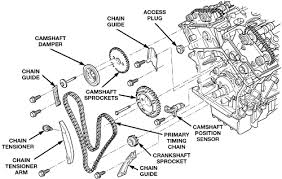 wiring diagram for 2008 dodge avenger ireleast info dodge avenger engine diagram dodge get image about wiring wiring diagram