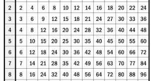 printable multiplication table 1 20 pdf napma net stunning multiplication table worksheets