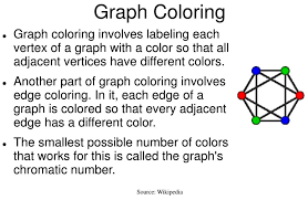 For example g and k2. Dimacs Graph Coloring Chromatic Number Benchmarks The Millennium Breakthrough In Computing