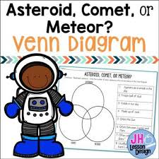 Comets Meteors And Asteroids Venn Diagram Asteroid Comet Or Meteor Triple Venn Diagram By Jh Lesson Design
