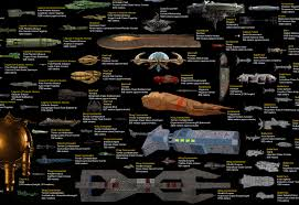 Starship Size Comparison Chart High Resolution Mega Starship Size Comparison Adds Wing Commander Ships
