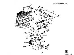 96 camaro starter diagram schematic wiring diagrams • 96 camaro v6 engine diagram enthusiast wiring diagrams u2022 rh rasalibre co 99 camaro 98 camaro
