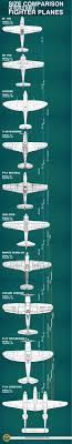 Fighter Aircraft Comparison Chart Infographic Compares Wwii Fighter Aircraft Sizes World War
