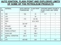 Ldo Density Chart Basic Knowledge Of Voltage Regulator2 4