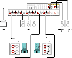 "speaker configuration and ""amp assign"" settings sr7009 conne sp 5 1 zone2 f biamp sr7009n"