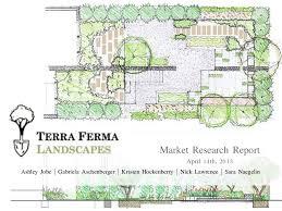 Terra Ferma Market Research Report