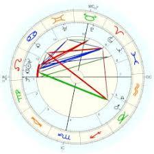 Leo Birth Chart Leo Alan Astro Databank