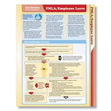 Complyright Fast Answers Quick Reference Card Fmla D0191amz