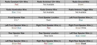 jetta radio wiring diagram the best wiring diagram 2017 2001 jetta stereo install kit at 2001 Jetta Radio Wiring Diagram