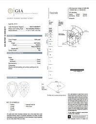 Pink Diamond Clarity Chart Pin On Online Diamond Exchange