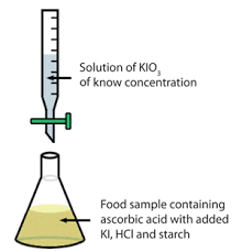 Titration Formula Determine The Amount Of Vitamin C In A Peach