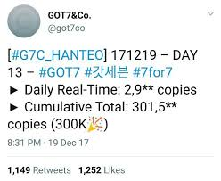 7for7 Surpasses 300k Sales On Hanteo Chart Got7 Amino