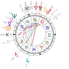 Rational Natal Chart Natalie Portman 2019