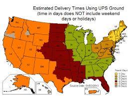 Shipping Returns