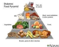 Diabetic Food Chart In Telugu Diabetes Diet Chart In Telugu Pdf