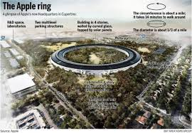 Cupertino apple office Blueprint Apple Cupertino Celebrate After Path Cleared For New Headquarters Silicon Valley Apple Cupertino Celebrate After Path Cleared For New Headquarters