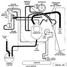 dodge 360 engine diagram dodge wiring diagrams