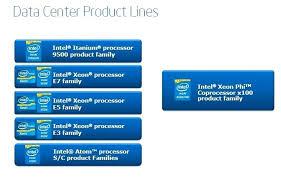 Notebook Processor Comparison Chart Laptop Amd Processor Comparison Chart Experienced