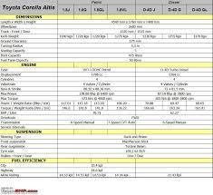 Toyota Corolla - carsworld.website