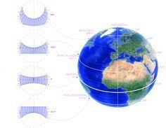 Sun Path Charts Or Stereographic Sun Path Diagrams Are Used