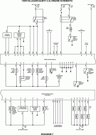 nissan quest wiring diagram with electrical images 55586 linkinx com 2004 Nissan Quest Wiring Diagram medium size of nissan nissan quest wiring diagram with blueprint images nissan quest wiring diagram with 2004 nissan quest wiring diagram