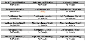 2007 pontiac grand prix radio wiring diagram wiring diagram Monsoon Radio Wiring Diagram Grand Prix 2005 pontiac grand prix wiring diagram diagrams Ford Radio Wiring Diagram