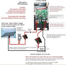 solar dc disconnect wiring diagram related of solar dc disconnect wiring diagram