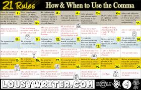 when is a comma used 21 rules how when to use the comma infographic author don