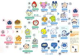 Tamalove Keitai Tamagotchi Characters