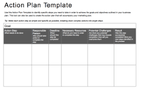 Action Plan Template 7 Free Action Plan Templates For Various Purposes