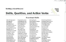 Best Verbs Action Verbs List Resume Action Words For Resumes List Verbs Resume