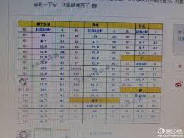 Pattern 中文