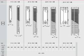 <b>Радиатор стальной</b> панельный COMPACT <b>11K VOGEL&NOOT</b> ...