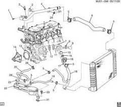 similiar 95 s10 2 2 engine diagram keywords 2000 chevy cavalier engine cooling system diagram