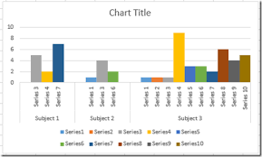 Removing Gaps In An Excel Clustered Column Or Bar Chart