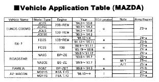 sr20de wiring diagram annavernon apexi safc wiring diagram sr20de for nilza net