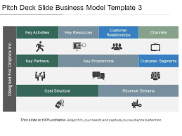 Pitch Deck Slide Business Model Template Powerpoint Layout