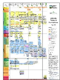 Alberta Stratigraphic Chart Table Of Formations