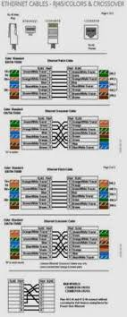 586b wiring diagram cat5e wiring diagram on how to make a cat5e 586b wiring diagram cat5e wiring diagram on how to make a cat5e network cable
