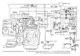 mazda e2000 engine diagram manual mazda wiring diagrams online