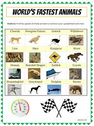Animal Speed Chart Excel Worlds Fastest Animals K5 Computer Lab