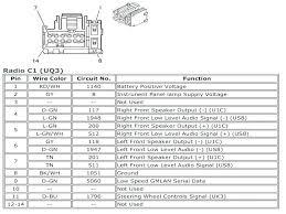 2005 gmc savana radio wiring diagram chevy silverado 2500hd 2004 pdf full size of 2003 silverado radio wiring diagram 2010 chevy truck wire 2004 classic rad