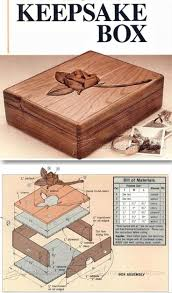 woodworking project plans for beginners. keepsake box plans - woodworking and projects | woodarchivist.com project for beginners