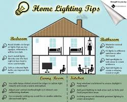 home lighting tips. home tips each room in your requires a different lighting strategy depending on the requirements of correct can improve look