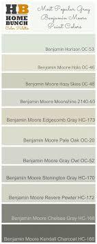 Benjamin Moore Antique Glass Best 20 Benjamin Moore Paint Ideas On Pinterest Benjamin Moore
