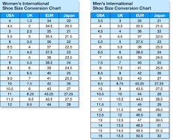 International Women S Size Chart International Sizing Dancestore Com