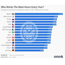 work hours per year
